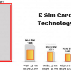 What is the e Sim Card in the Latest IPhone 2018 ?