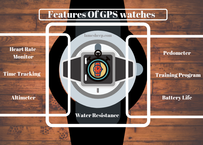 Features Of GPS watches