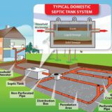 What is individual septic system